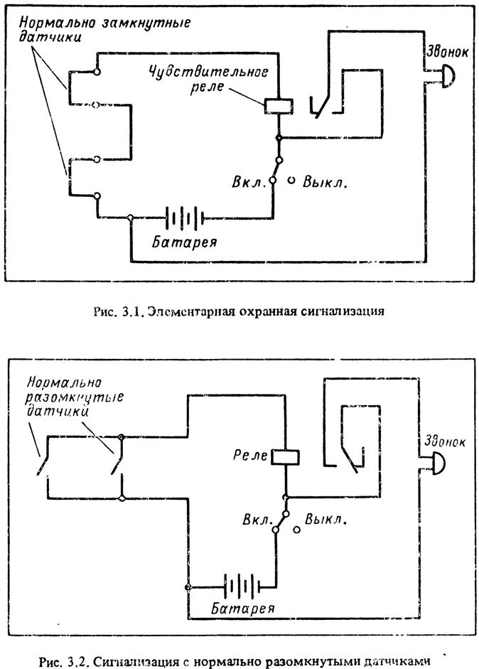 Схема сигнализации, показанная