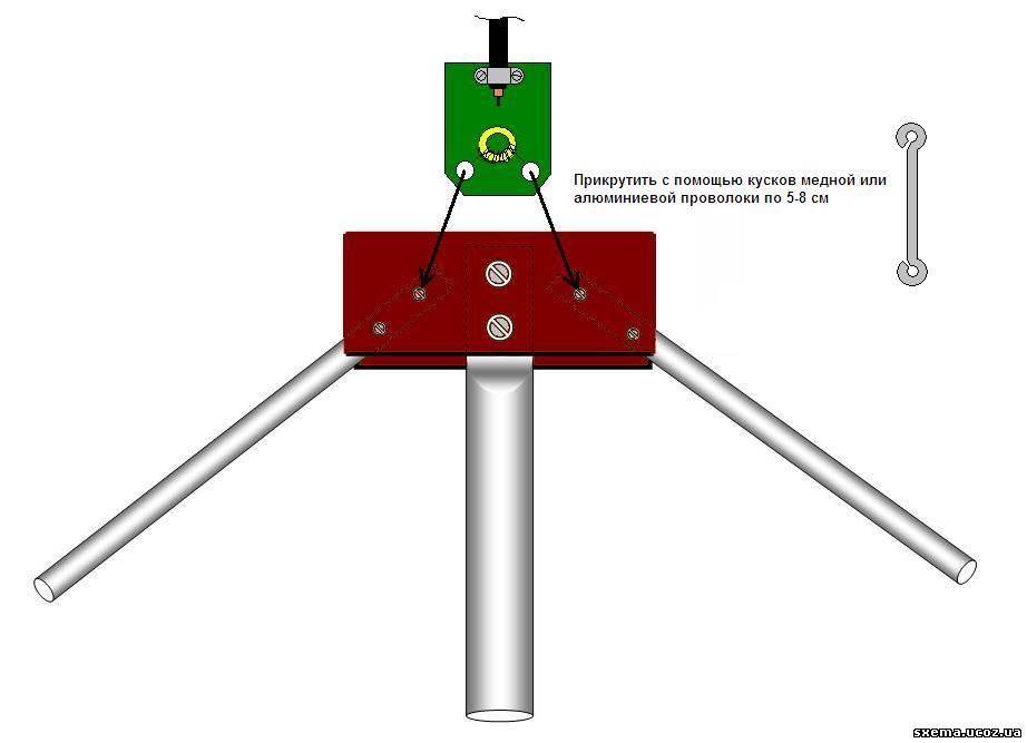 крепления антенны к мачте: