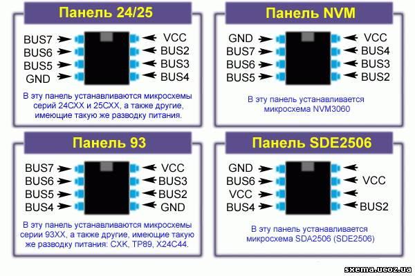 Микросхемы с шиной I2C (серии