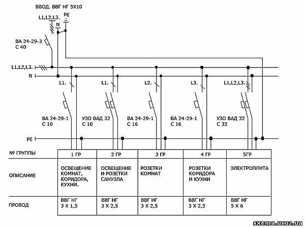 Примеры однолинейной схемы